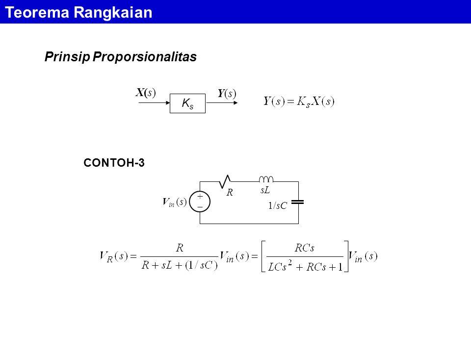 Teorema Rangkaian Prinsip Proporsionalitas X(s) Y(s) Ks CONTOH-3 sL R