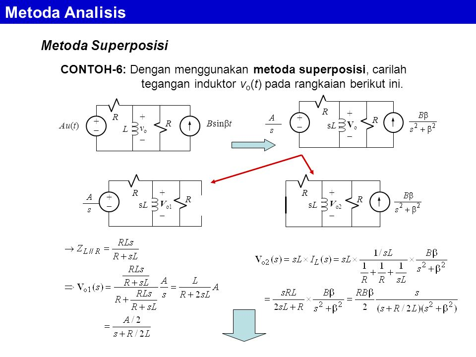 Metoda Analisis Metoda Superposisi