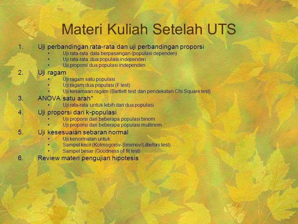 Materi Kuliah Setelah UTS