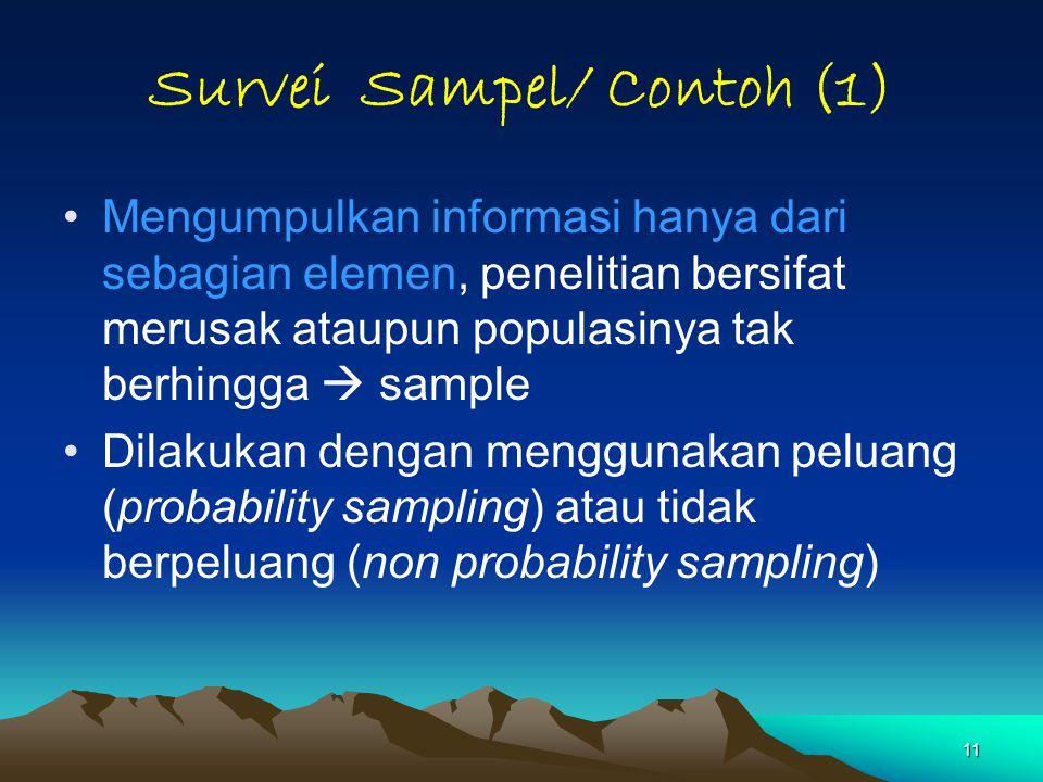 Survei Sampel/ Contoh (1)