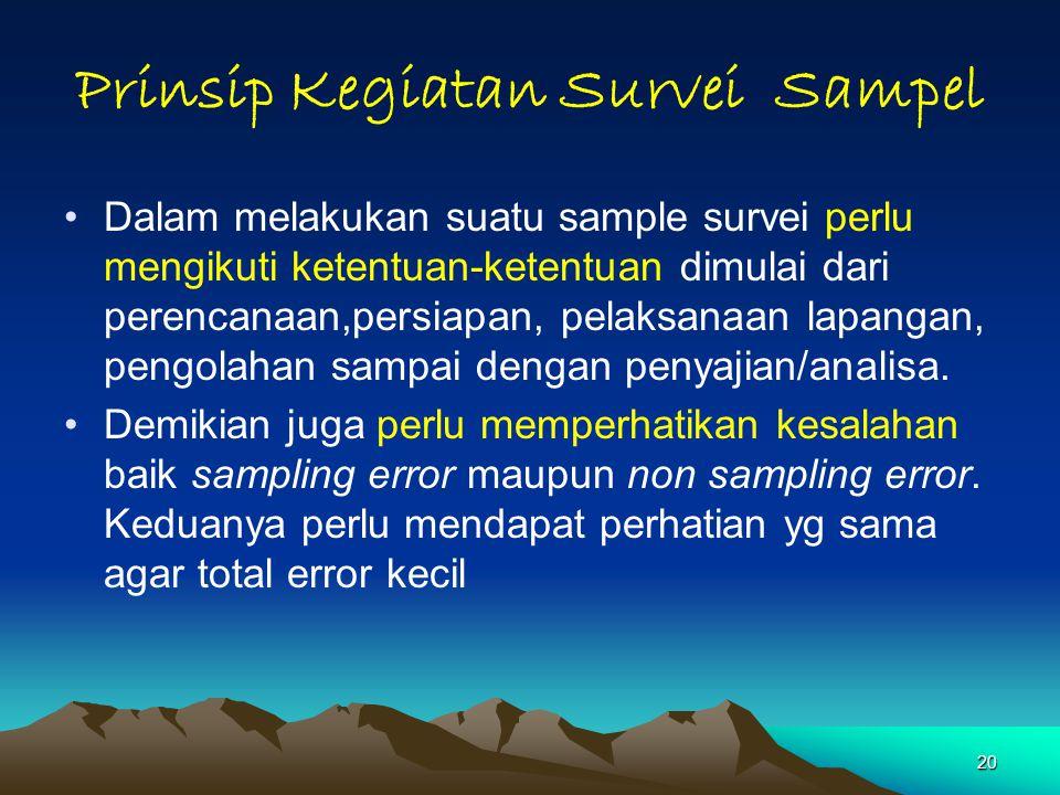 Prinsip Kegiatan Survei Sampel