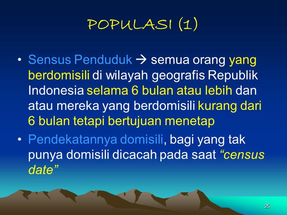 POPULASI (1)