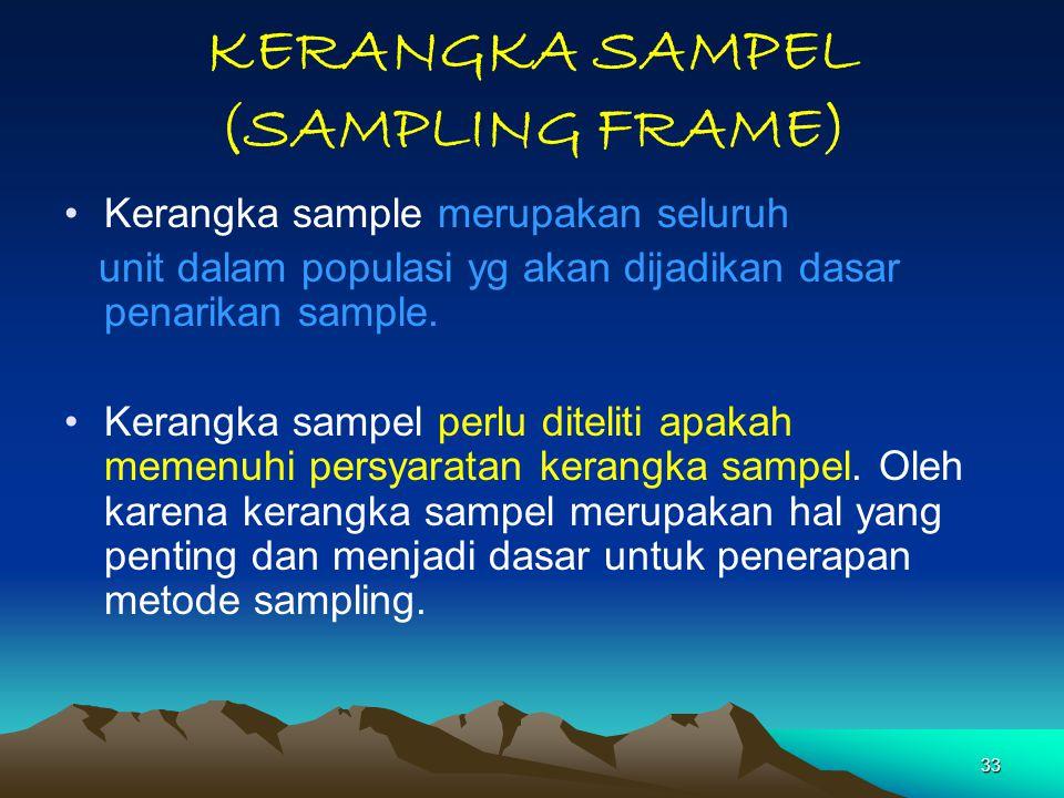 KERANGKA SAMPEL (SAMPLING FRAME)