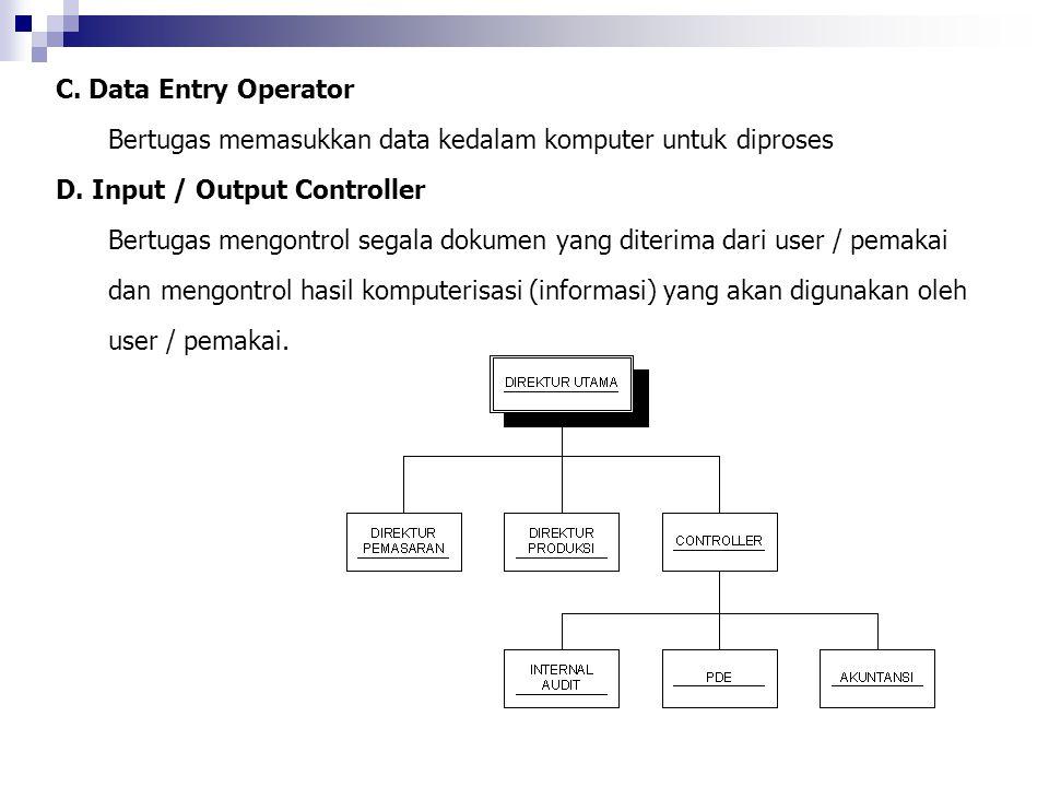 C. Data Entry Operator Bertugas memasukkan data kedalam komputer untuk diproses. D. Input / Output Controller.