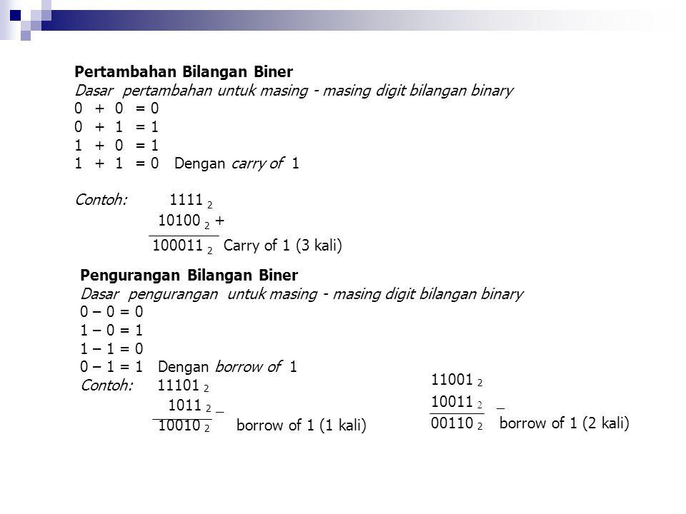 Pertambahan Bilangan Biner