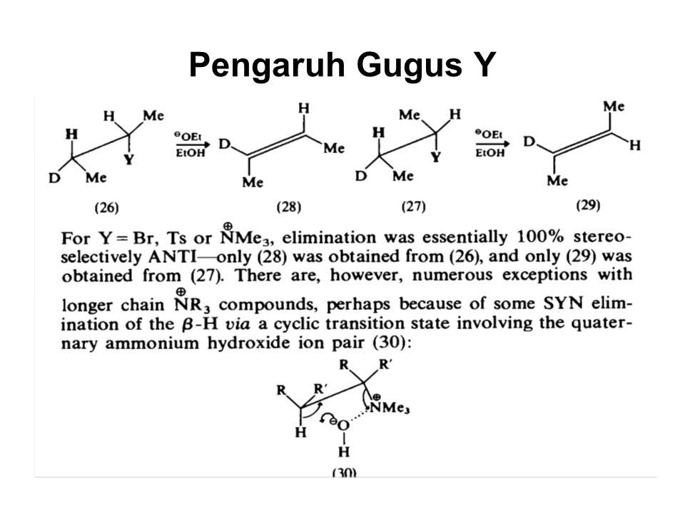 Pengaruh Gugus Y Untuk Y = Br, Ts, atau +NMe3 praktis anti-periplanar, kecuali pada senyawa NR3 rantai panjang.