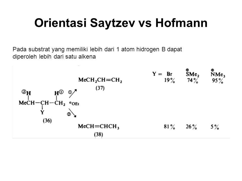 Orientasi Saytzev vs Hofmann