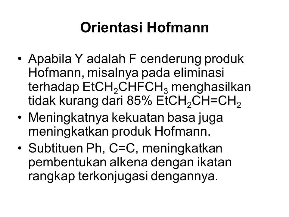 Orientasi Hofmann