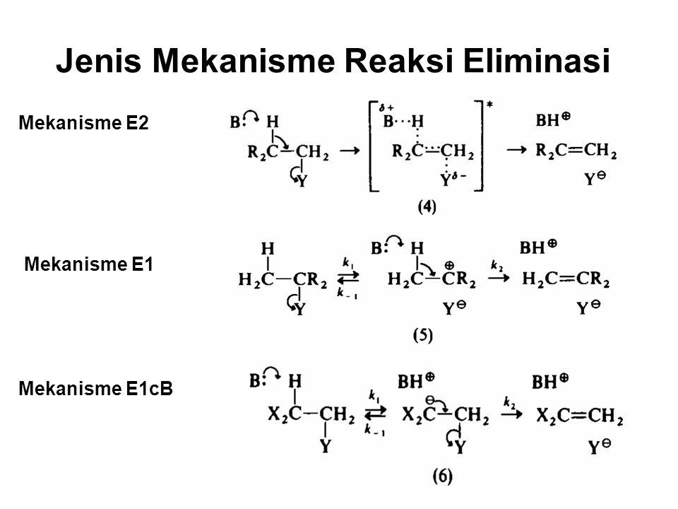 Jenis Mekanisme Reaksi Eliminasi