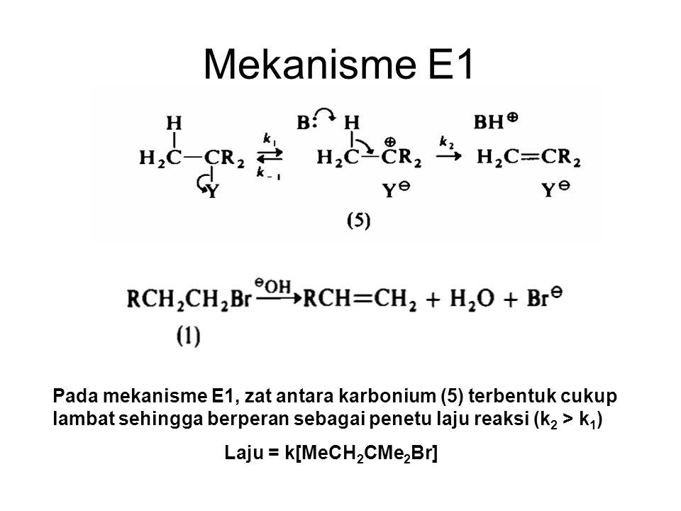 Mekanisme E1 Pada mekanisme E1, zat antara karbonium (5) terbentuk cukup lambat sehingga berperan sebagai penetu laju reaksi (k2 > k1)