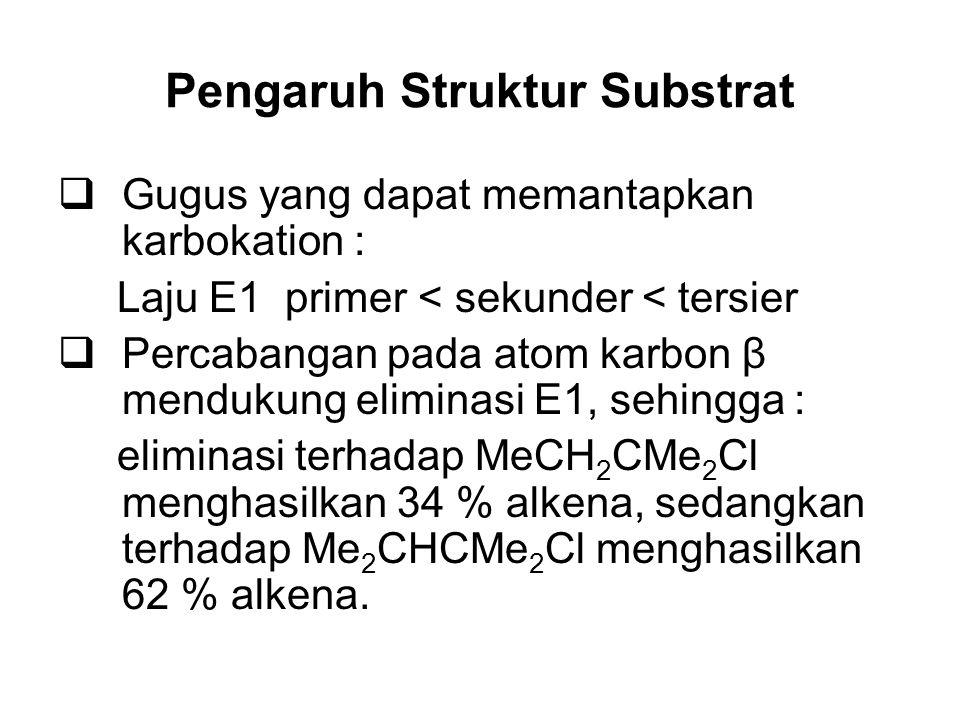 Pengaruh Struktur Substrat
