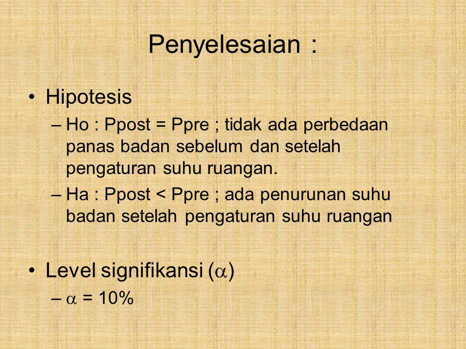 Penyelesaian : Hipotesis Level signifikansi ()