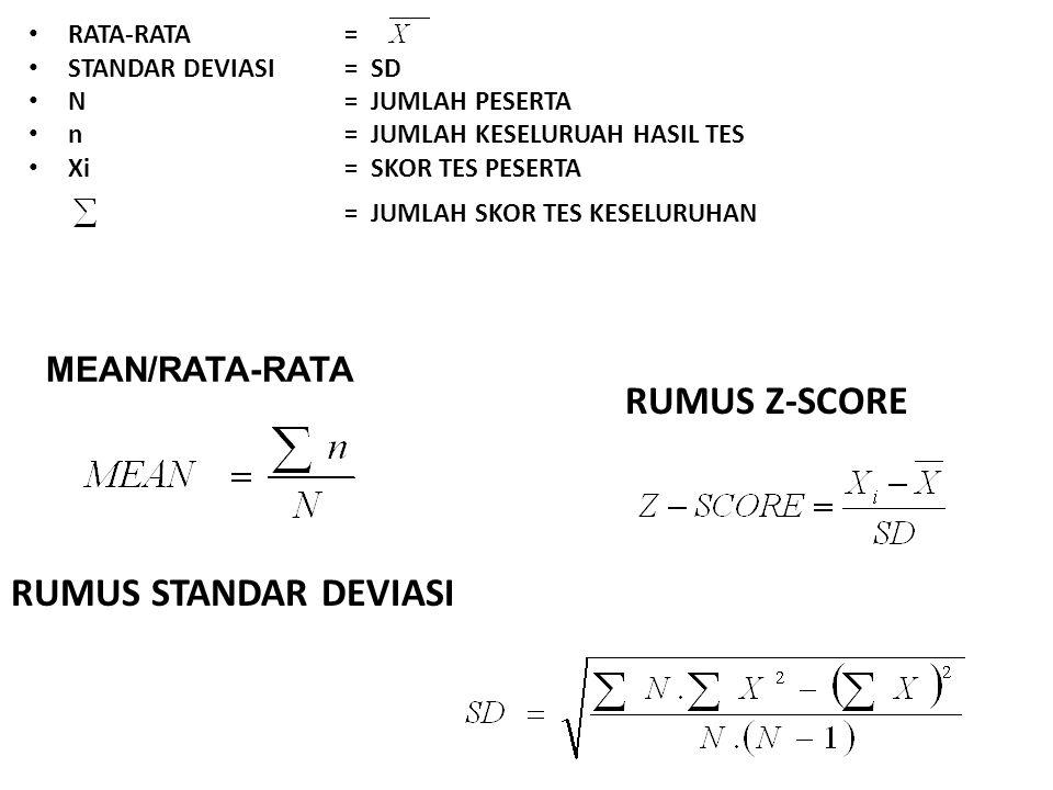 RUMUS Z-SCORE RUMUS STANDAR DEVIASI MEAN/RATA-RATA RATA-RATA =
