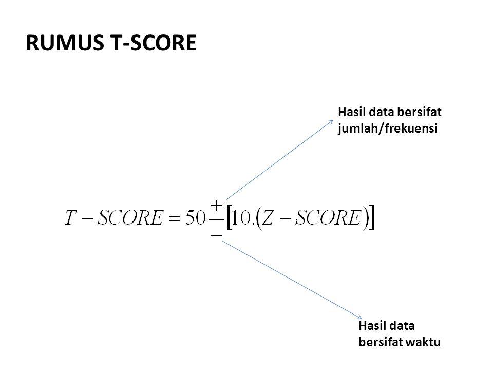 RUMUS T-SCORE Hasil data bersifat jumlah/frekuensi