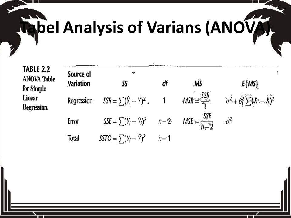Tabel Analysis of Varians (ANOVA)