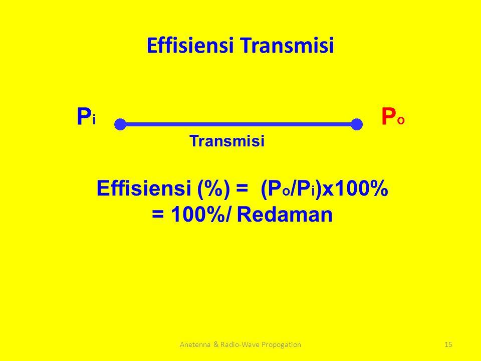 Effisiensi (%) = (Po/Pi)x100%