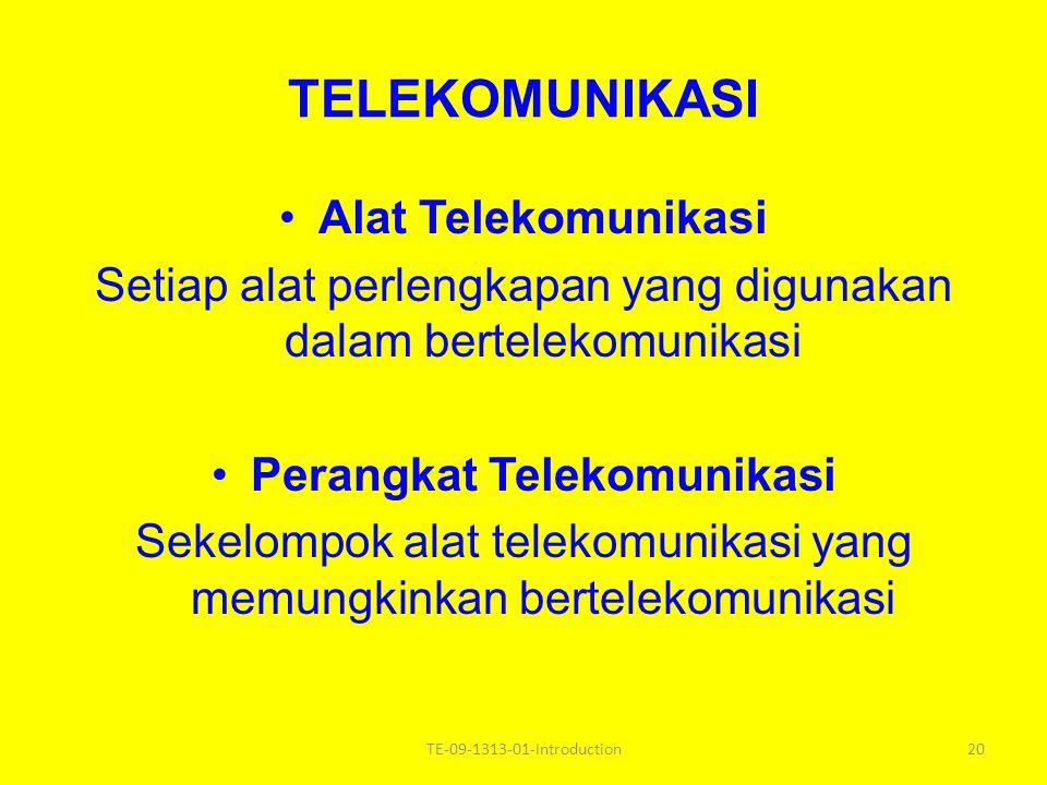 Perangkat Telekomunikasi