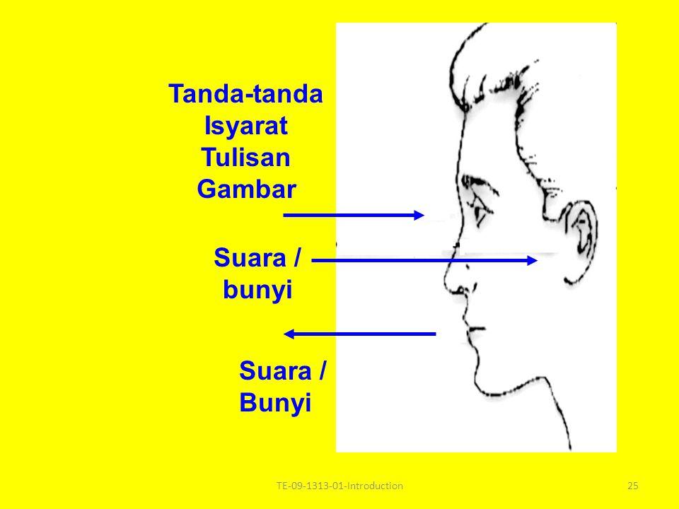 Tanda-tanda Isyarat Tulisan Gambar Suara / bunyi