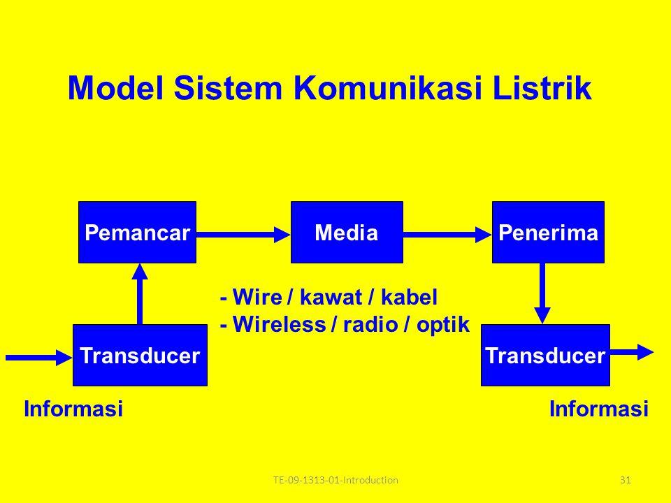 Model Sistem Komunikasi Listrik
