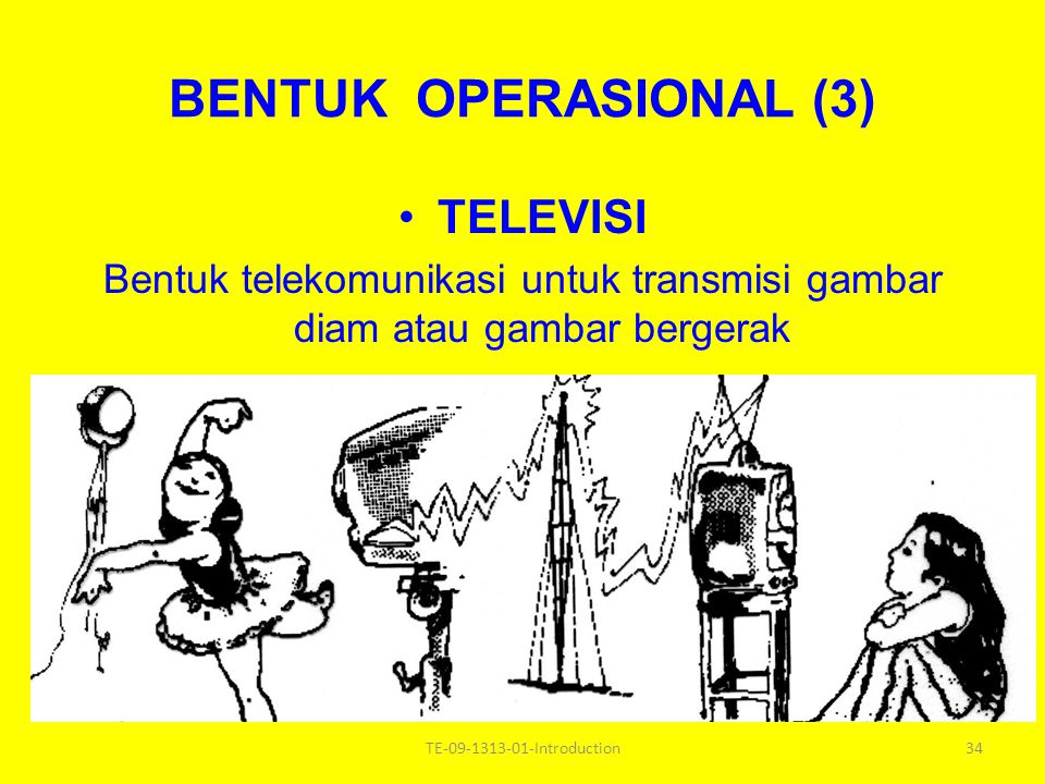 Bentuk telekomunikasi untuk transmisi gambar diam atau gambar bergerak