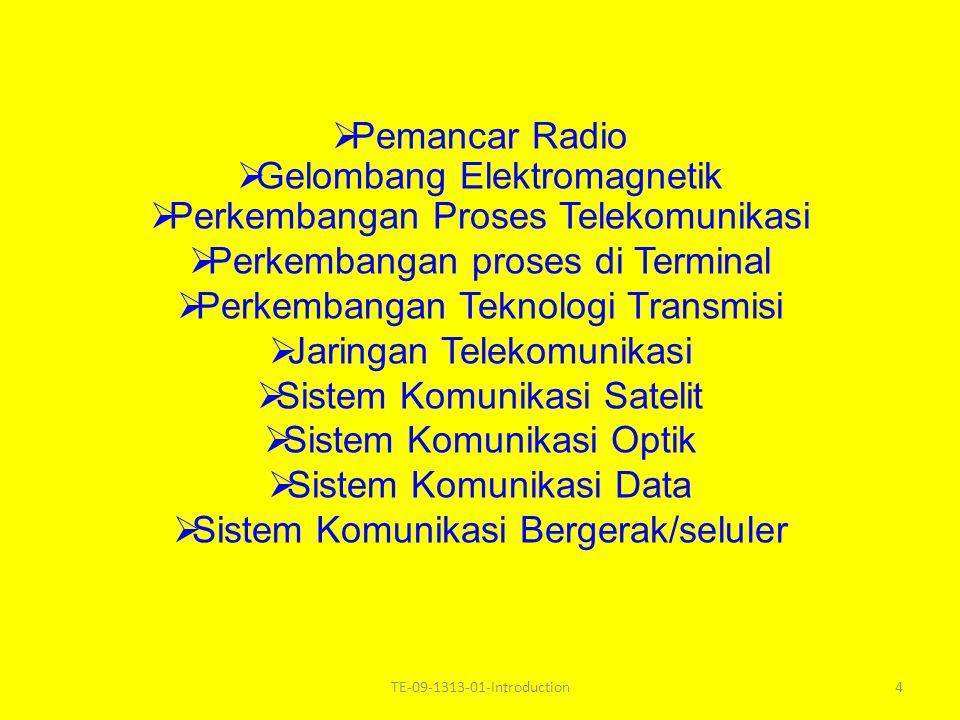 Gelombang Elektromagnetik Perkembangan Proses Telekomunikasi