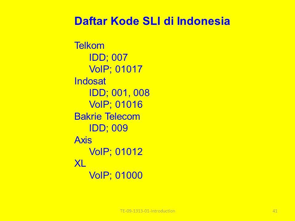 Daftar Kode SLI di Indonesia