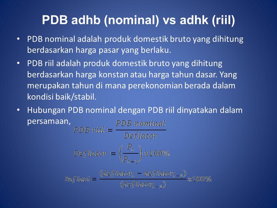 PDB adhb (nominal) vs adhk (riil)