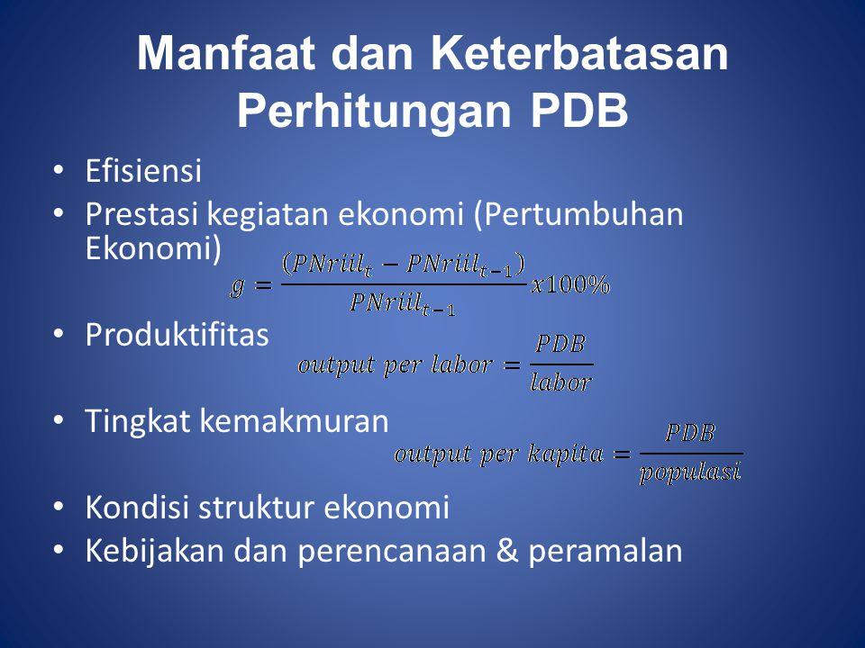 Manfaat dan Keterbatasan Perhitungan PDB