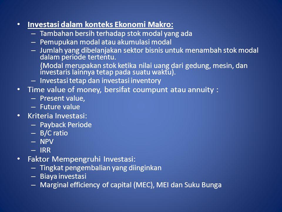 Investasi dalam konteks Ekonomi Makro: