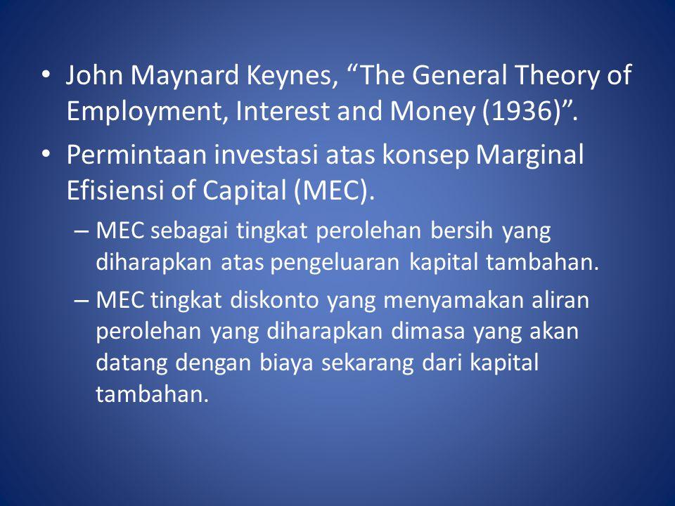 Permintaan investasi atas konsep Marginal Efisiensi of Capital (MEC).