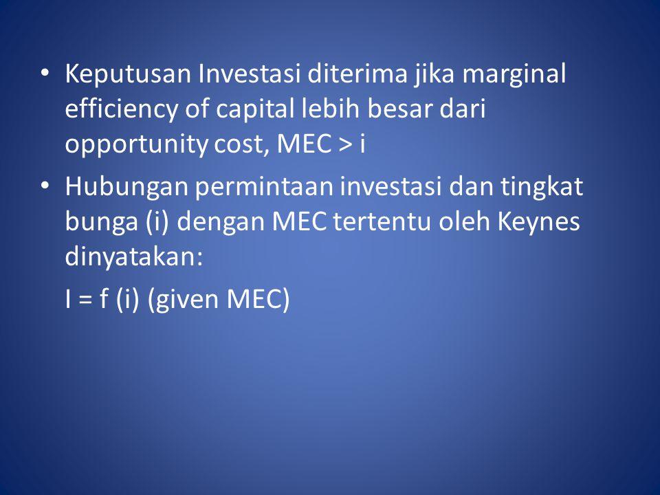 Keputusan Investasi diterima jika marginal efficiency of capital lebih besar dari opportunity cost, MEC > i