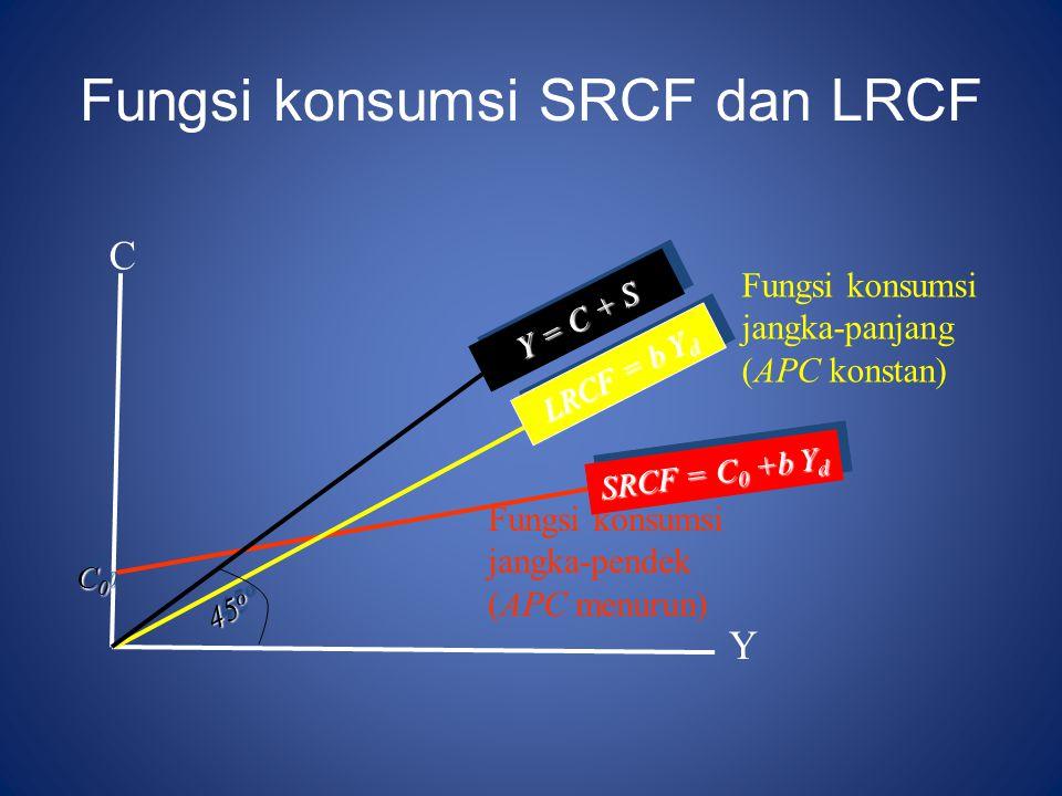 Fungsi konsumsi SRCF dan LRCF