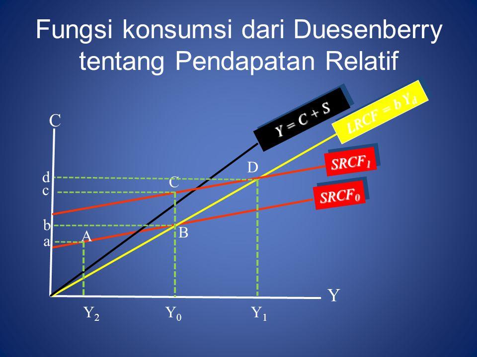 Fungsi konsumsi dari Duesenberry tentang Pendapatan Relatif