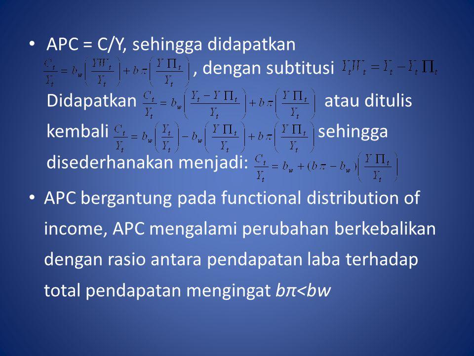 APC = C/Y, sehingga didapatkan