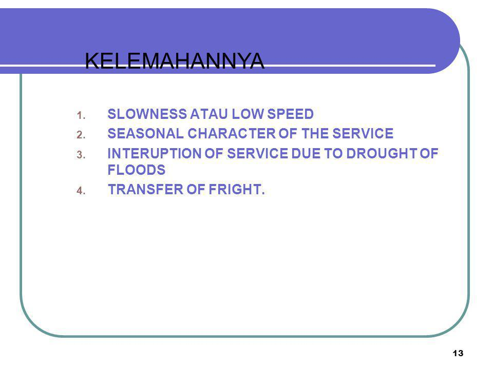 KELEMAHANNYA SLOWNESS ATAU LOW SPEED SEASONAL CHARACTER OF THE SERVICE