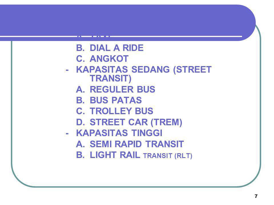 - KAPASITAS SEDANG (STREET TRANSIT) A. REGULER BUS B. BUS PATAS
