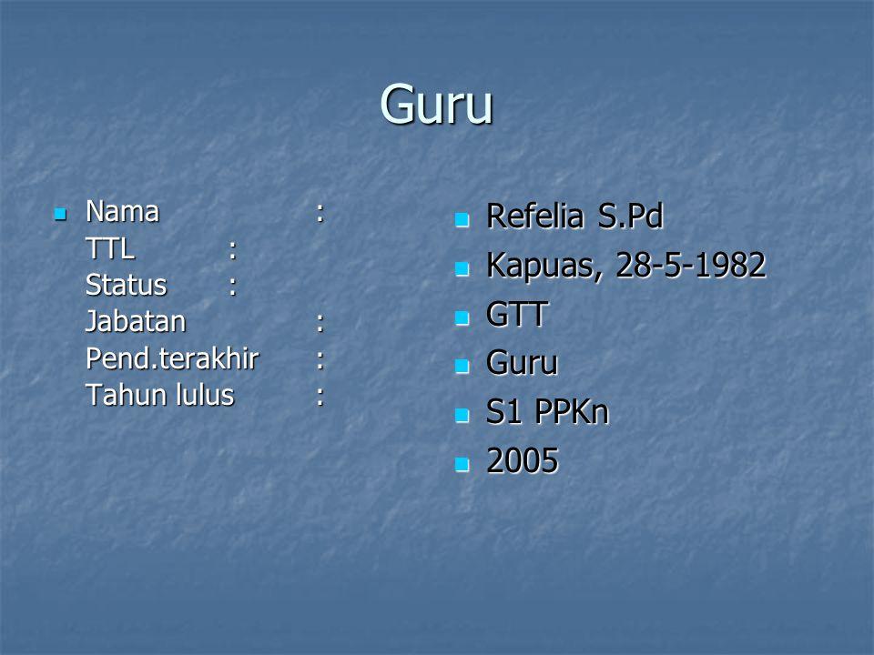 Guru Refelia S.Pd Kapuas, 28-5-1982 GTT Guru S1 PPKn 2005
