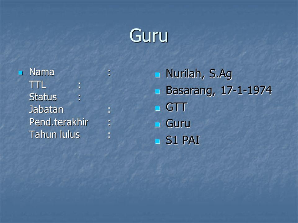Guru Nurilah, S.Ag Basarang, 17-1-1974 GTT Guru S1 PAI