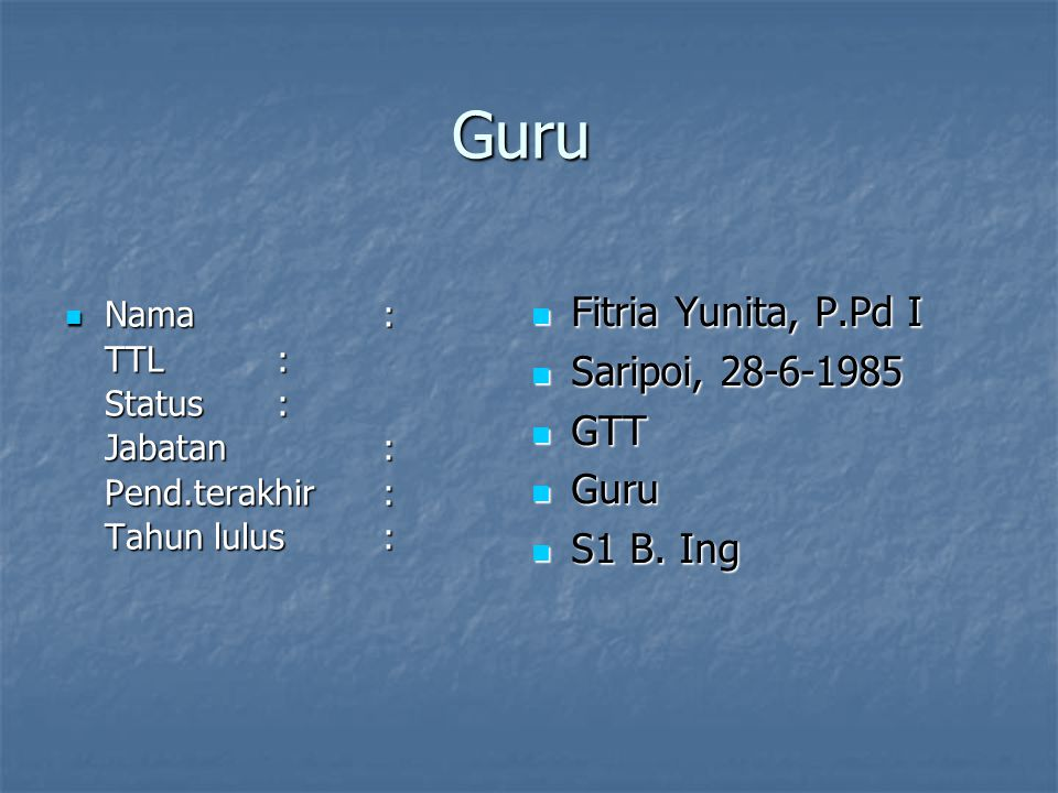 Guru Fitria Yunita, P.Pd I Saripoi, 28-6-1985 GTT Guru S1 B. Ing