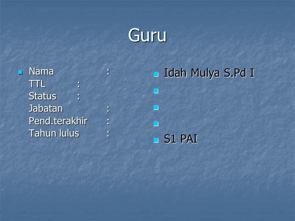Guru Idah Mulya S.Pd I S1 PAI