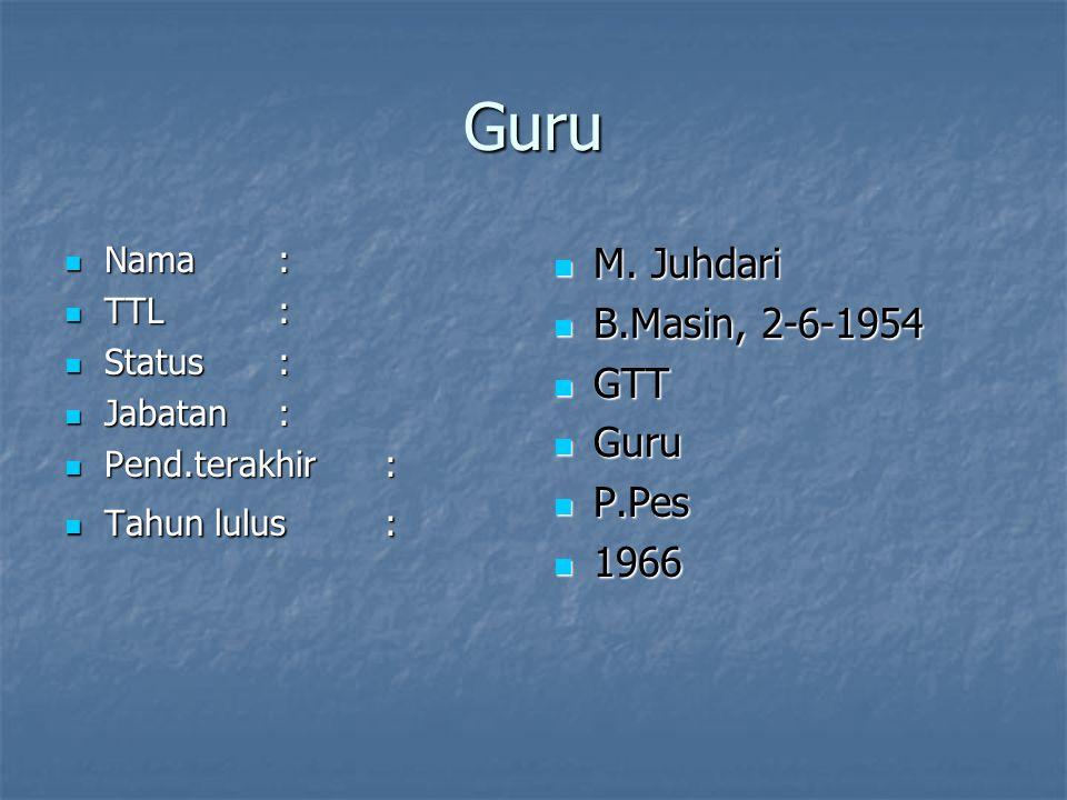 Guru M. Juhdari B.Masin, 2-6-1954 GTT Guru P.Pes 1966 Nama : TTL :