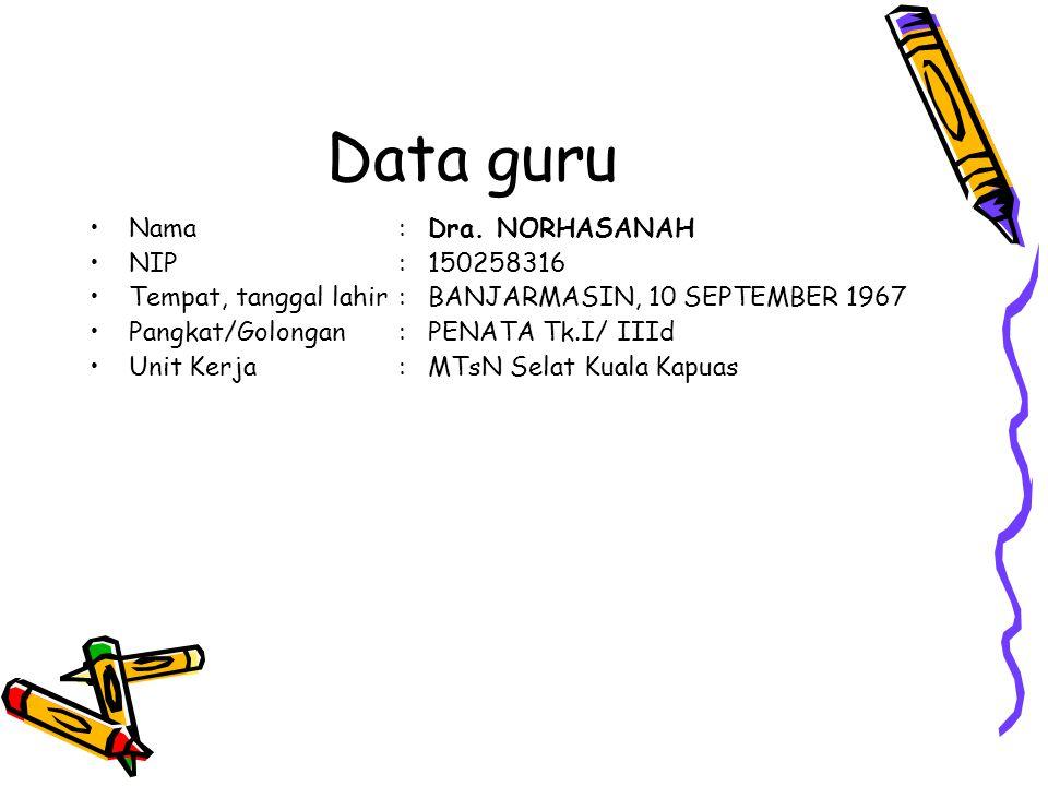 Data guru Nama : Dra. NORHASANAH NIP : 150258316