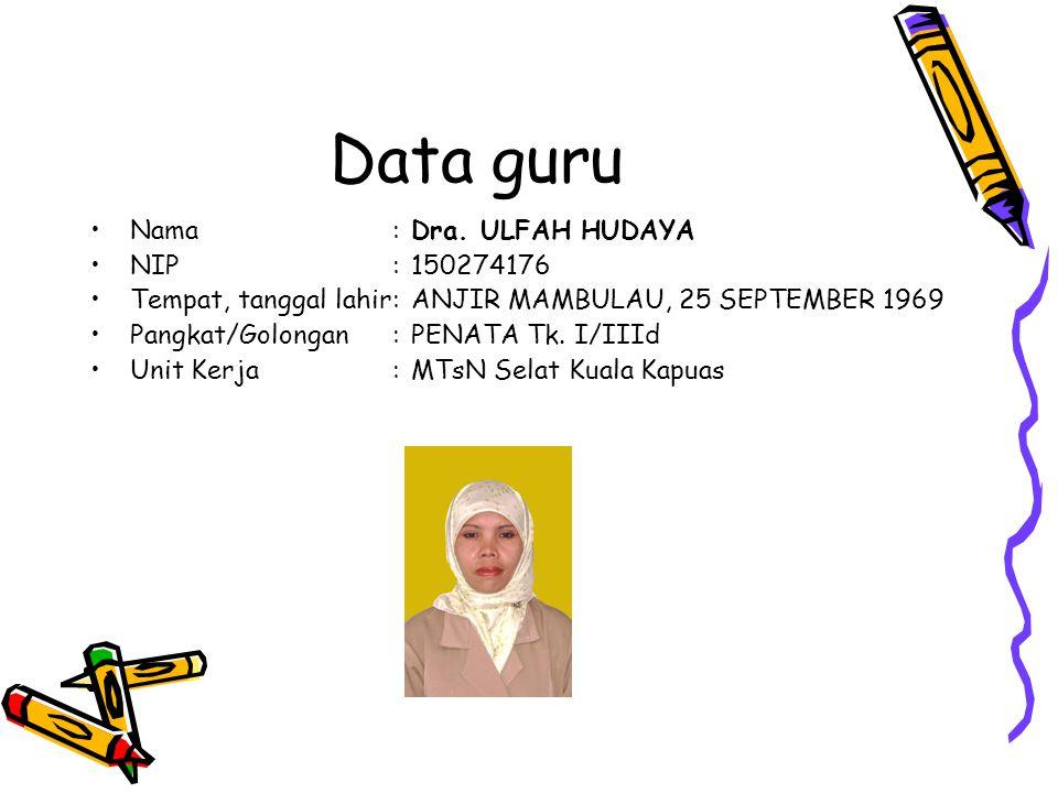 Data guru Nama : Dra. ULFAH HUDAYA NIP : 150274176