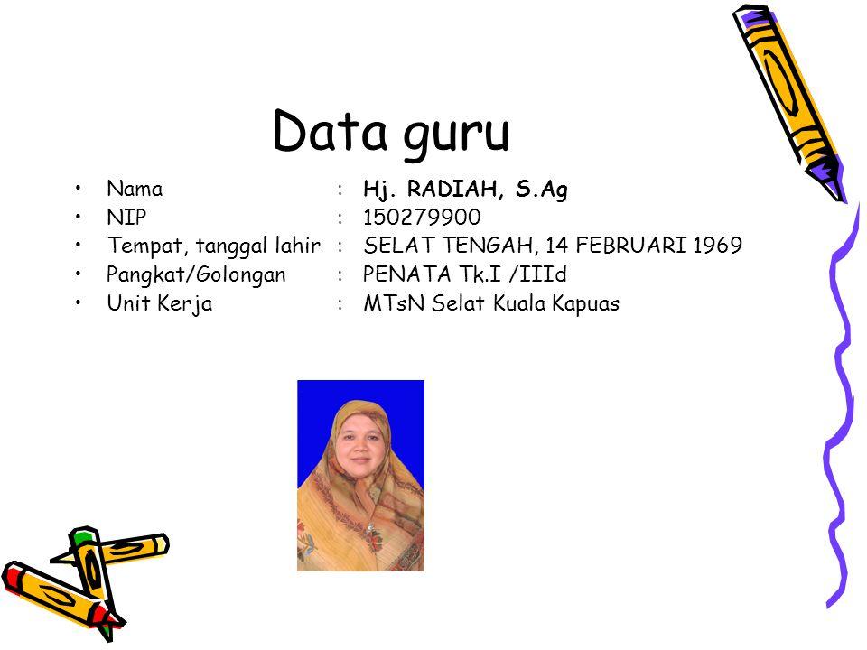 Data guru Nama : Hj. RADIAH, S.Ag NIP : 150279900