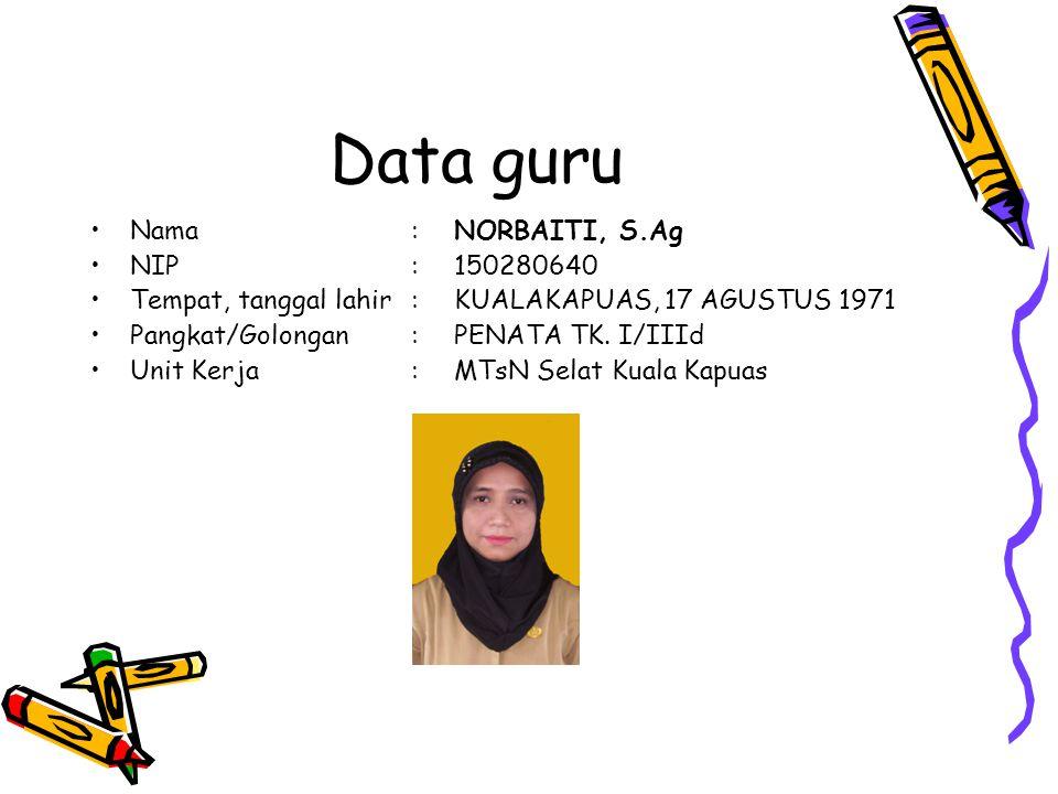 Data guru Nama : NORBAITI, S.Ag NIP : 150280640