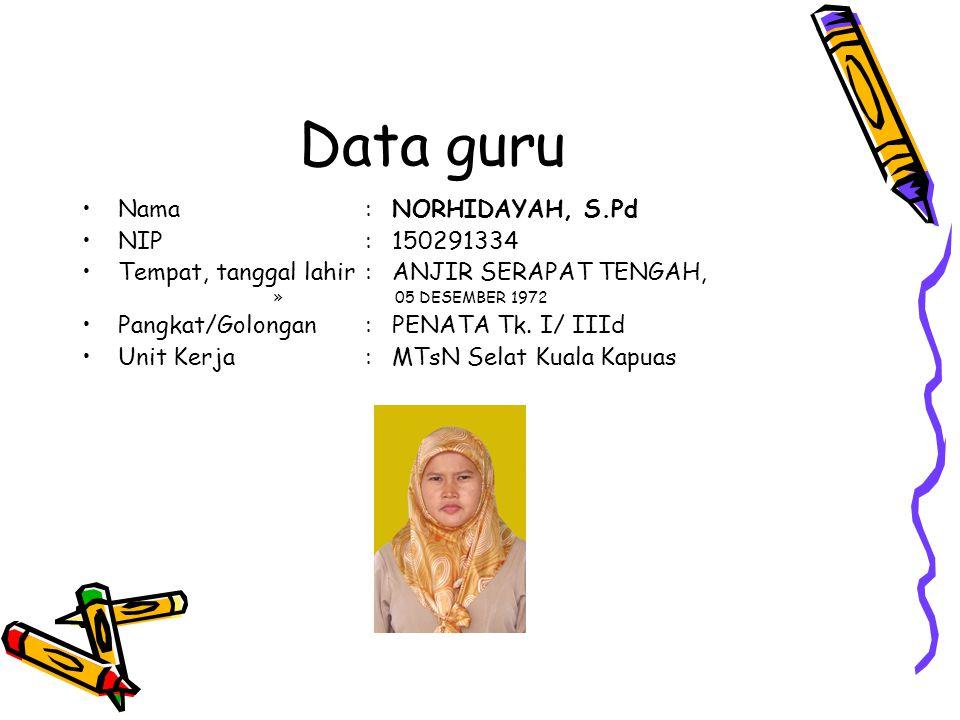 Data guru Nama : NORHIDAYAH, S.Pd NIP : 150291334