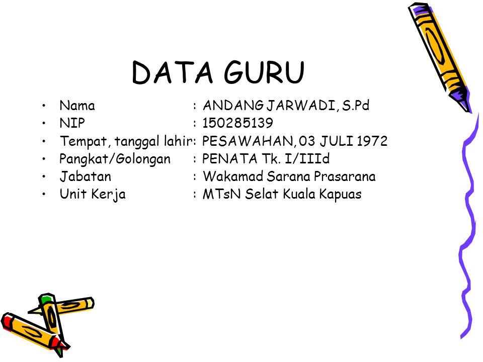 DATA GURU Nama : ANDANG JARWADI, S.Pd NIP : 150285139