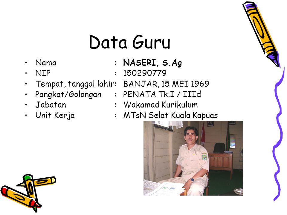 Data Guru Nama : NASERI, S.Ag NIP : 150290779