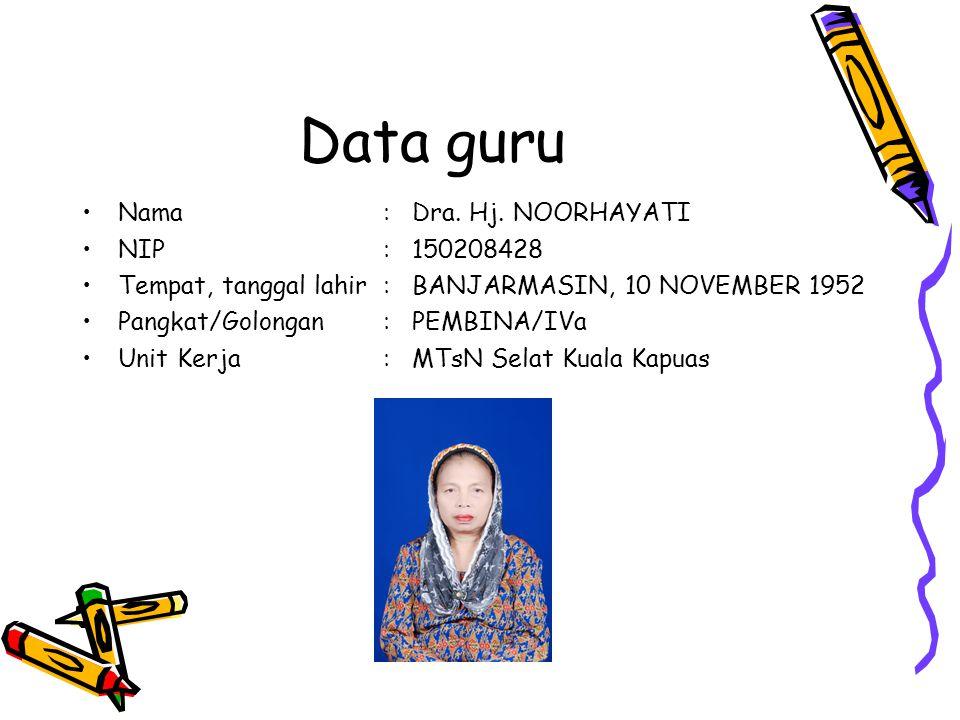 Data guru Nama : Dra. Hj. NOORHAYATI NIP : 150208428