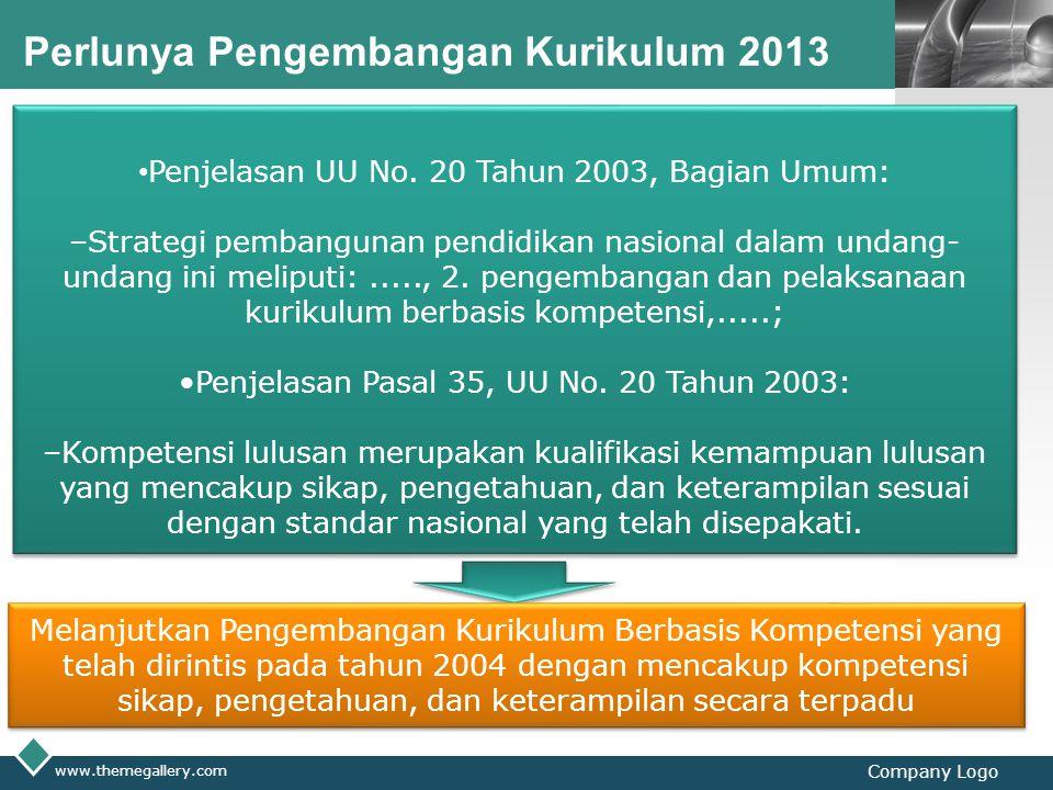 Perlunya Pengembangan Kurikulum 2013